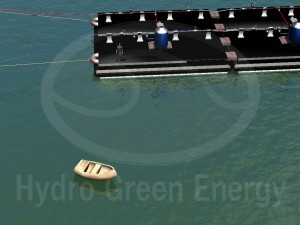hydro-green-energy-relative-size