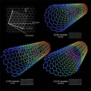 carbon_nanotubes_MIT_300