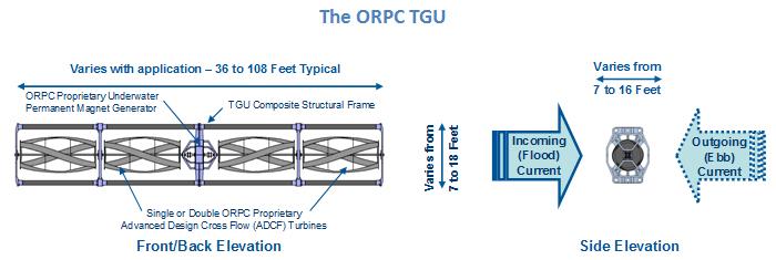 ORPC_tgu